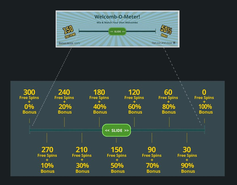 Whamoo welcome bonus explained